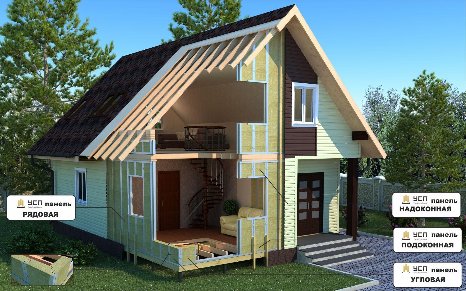 мужское термобелье строительство дешевых европейских домов здесь