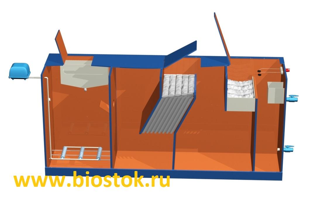 Ливневое очистное сооружение Строительные объявления