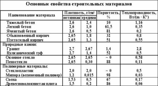Формула строительные материалы строительная компания ооо вит-комплект