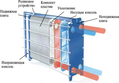 директор завода теплообменник