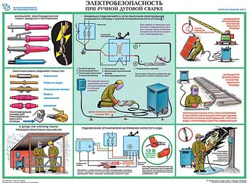 инструкция по охране труда при работе на аппарате сварочном