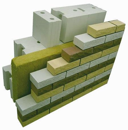 Многослойные стены: преимущества, достоинства и характеристики