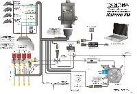 Комплект электроники TAMONA TGstream PM 4 цилиндра (пластик) .